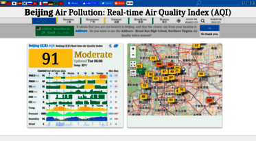 Get Aqicn org news - Beijing Air Pollution: Real-time Air